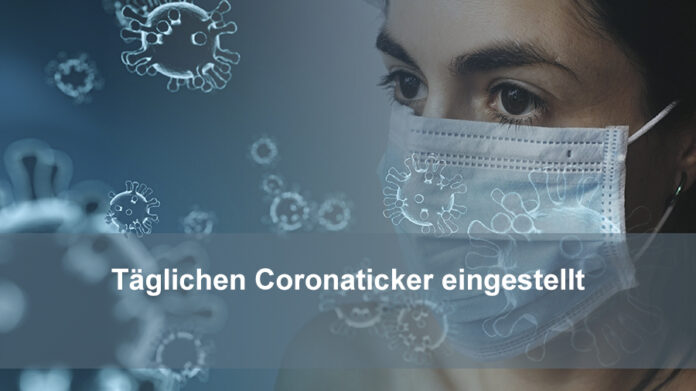 Grafik Coronavirus